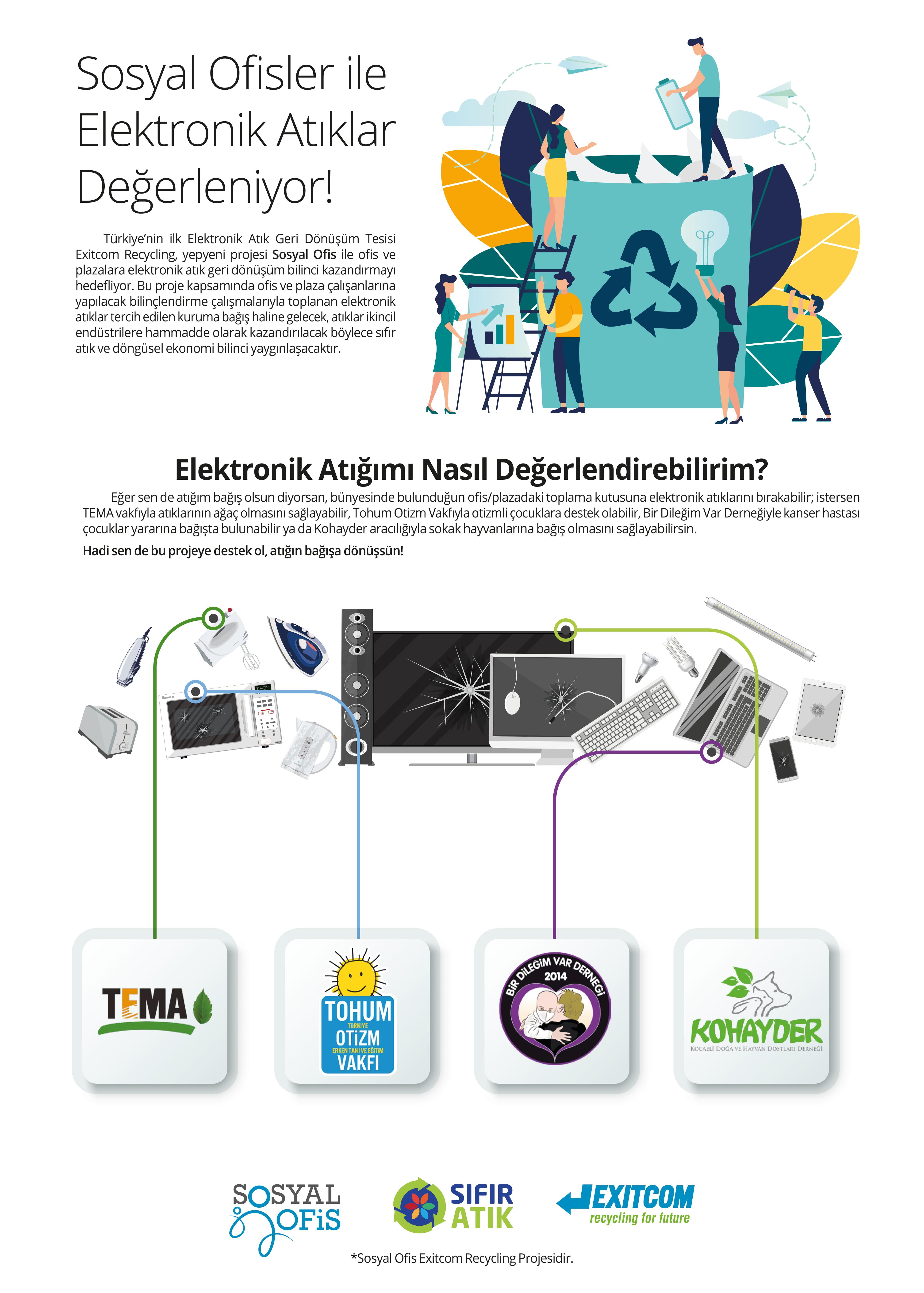 sosyalofis_afis-1 SOSYAL OFİSLER İLE ELEKTRONİK ATIKLAR DEĞERLENİYOR!